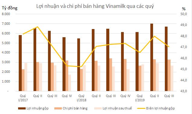 vnm-bang1-6219-1574304549.png