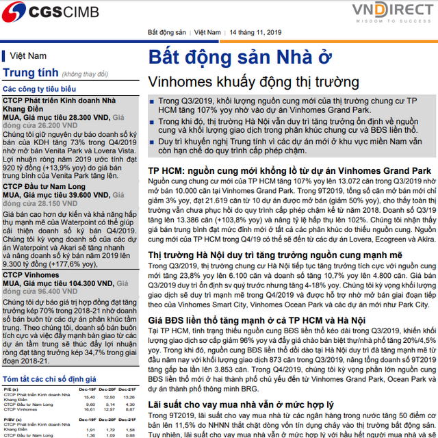 VNDirect: Ngành bất động sản nhà ở - Vinhomes khuấy động thị trường