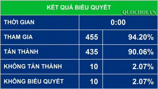 26-11-c-ket-qua-long-thanh-8517-15747587