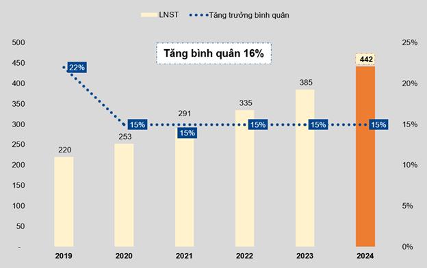 tng-tang-truong-7885-1575355099.png