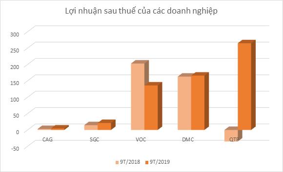 scic-thoai-von-6278-1575524576.png