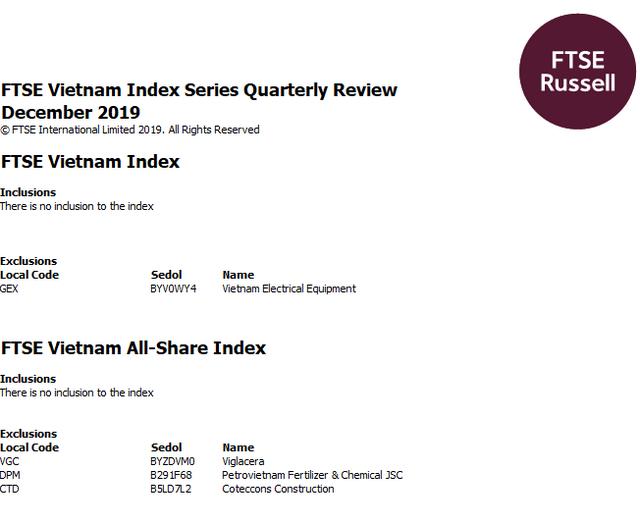 Kết quả cơ cấu danh mục đầu tư quý IV/2019 của FTSE ETF.