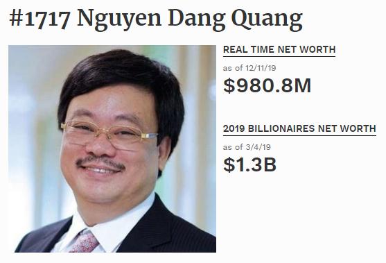 Sau thương vụ với Vingroup, ông chủ Masan Group không còn là tỷ phú USD