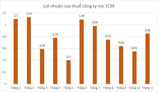 tcm-11thang-5151-1576051967.png