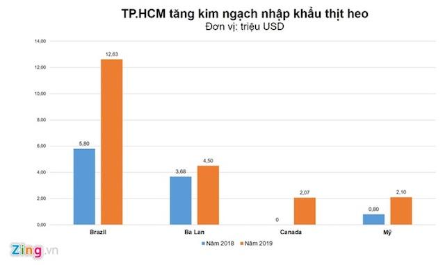 nhapkhauthitheo-tphcm-zing-jpe-9655-5848