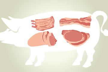 Giá thịt heo đã tăng vọt như thế nào