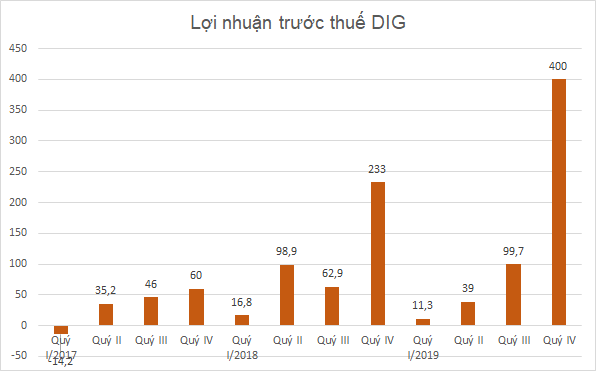 dig-quy-6495-1577116977.png