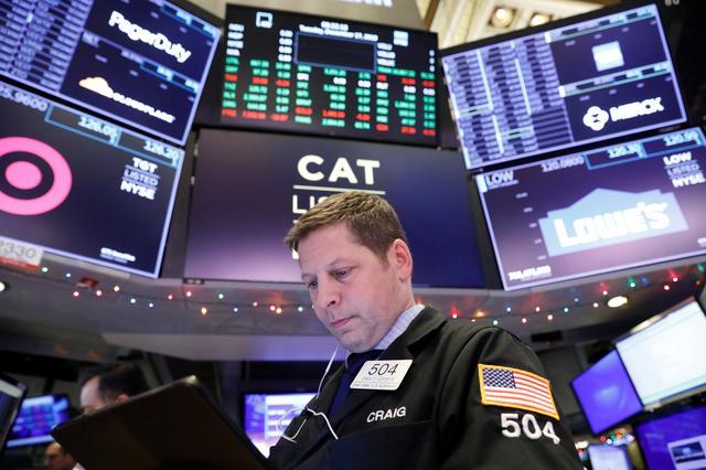 Dow Jones, S&P 500 giảm, Nasdaq tăng điểm trong phiên 24/12. Ảnh: Reuters.