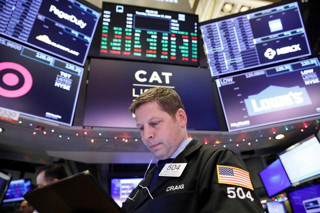Dow Jones, S&P 500 rời đỉnh lịch sử ngay trước đêm Giáng sinh