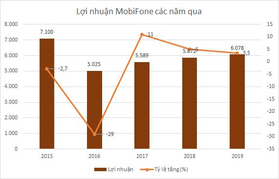 mobifone1.png