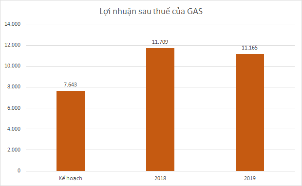 gas-2019-9270-1577675358.png