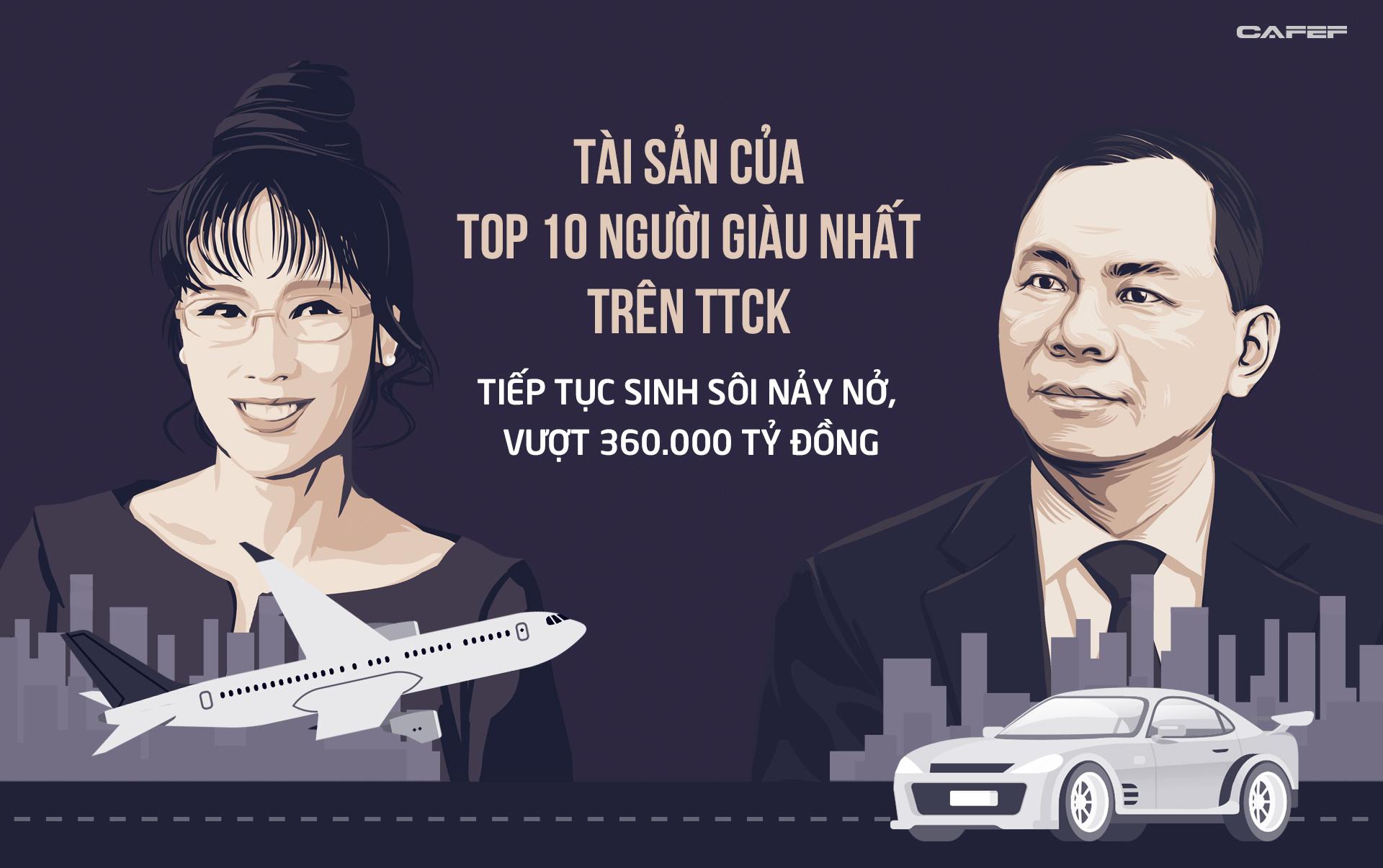 Tài sản của Top 10 người giàu nhất trên TTCK tiếp tục sinh sôi nảy nở, vượt 360.000 tỷ đồng