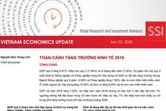 SSI Research: Toàn cảnh tăng trưởng kinh tế 2019