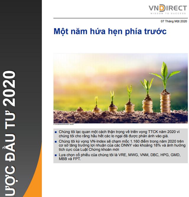 VNDS: Báo cáo chiến lược đầu tư 2020