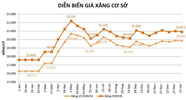 gia-xang-png100-5601-1579079294.png