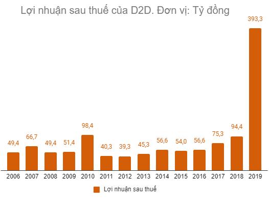 d2d1-png8-2280-1579336919.png