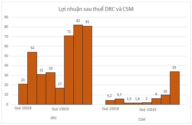 drc-csm-1149-1579507657.png