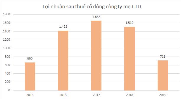 ctd-bd-7547-1579593895.png