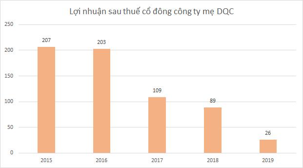 dqc-bd-3424-1579593896.png