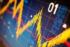 VN-Index tăng gần 8 điểm, FPT bất ngờ bị bán mạnh cuối phiên