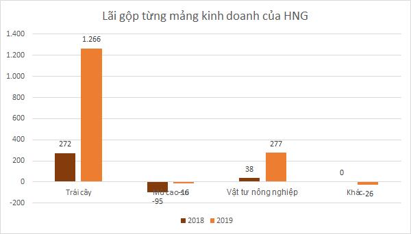 hng-bang-3935-1580458349.png