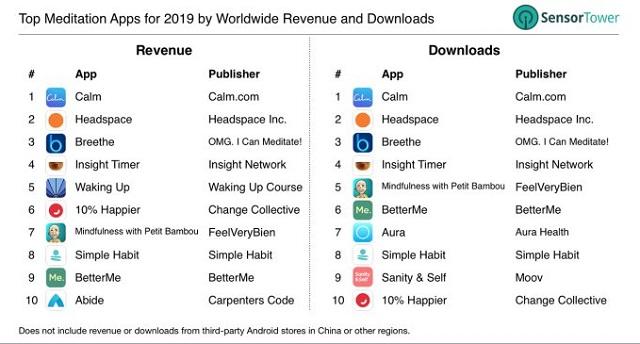 top-10-app-v-5741-1580464468.jpg