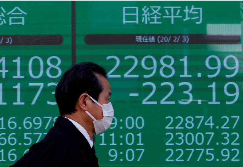 Nhiều chỉ số cổ phiếu lớn ở châu Á tăng hơn 1%