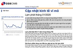 VNDirect: Cập nhật kinh tế vĩ mô - Lạm phát tháng 1/2020