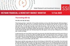 SSI Research: Báo cáo thị trường tài chính tiền tệ Việt Nam tháng 2