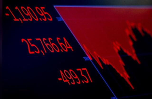 Dow Jones giảm 1.190,95 điểm, tương đương 4,42%, xuống 25.766,64 điểm.