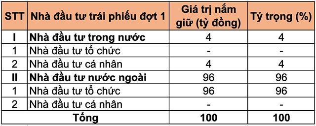 a-nh-chu-p-ma-n-hi-nh-0002-03-7107-3847-