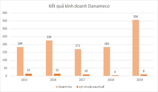dnm-kqkd-6526-1584335719.png
