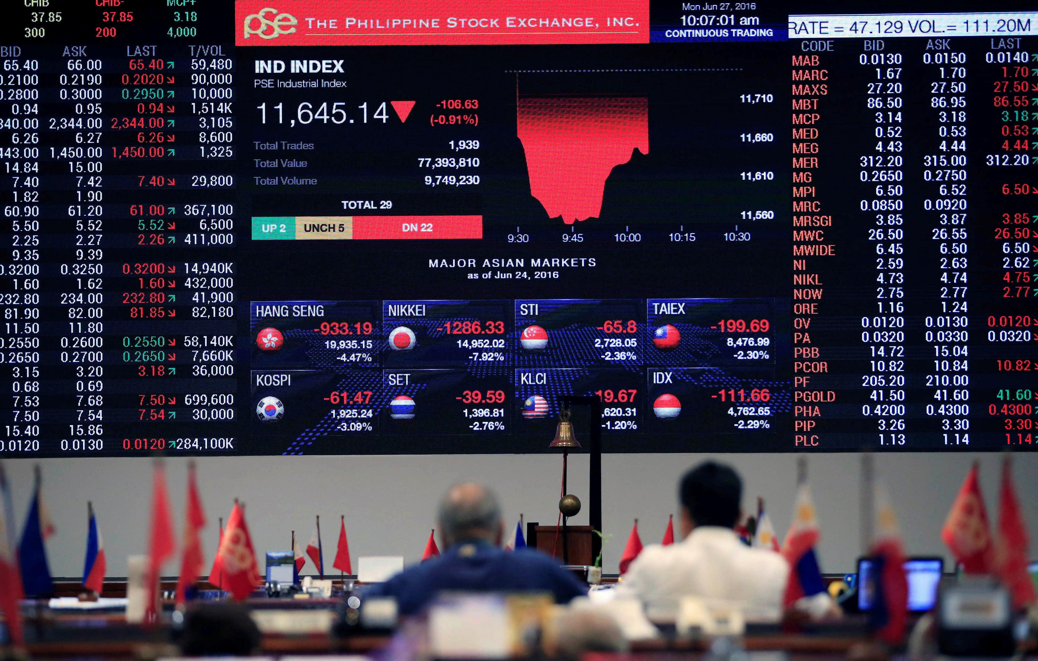 Vừa ngừng một phiên, Philippines thông báo mở cửa lại thị trường tài chính