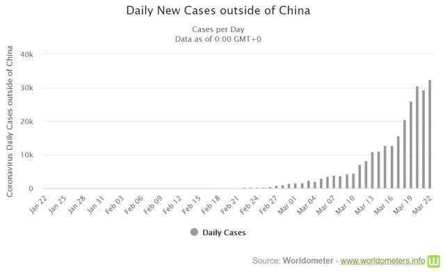 """Cổ phiếu giảm sàn la liệt, vốn hóa thị trường chứng khoán Việt Nam """"bốc hơi"""" hơn 8 tỷ USD trong phiên 23/3 - Ảnh 2."""