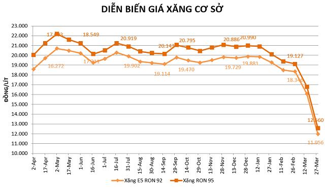 gia-xang-png87-3319-1585470465.png