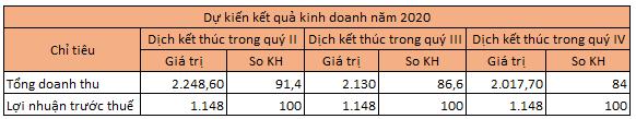 phr-kich-ban-8451-1586234575.png