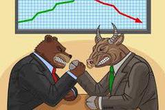 Nhận định thị trường ngày 9/4: 'Tiếp tục giằng co và rung lắc'