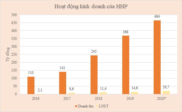 hhp-1-8980-1586481153.png