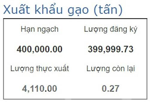xuat-khau-hon-4100-tan-gao-8603-15871166