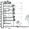 <p> Mặt cắt ngôi nhà chiều thẳng đứng, giúp hình dung chi tiết kết cấu các tầng.</p>