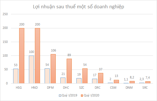 lai-tang-manh-6574-1587715139.png