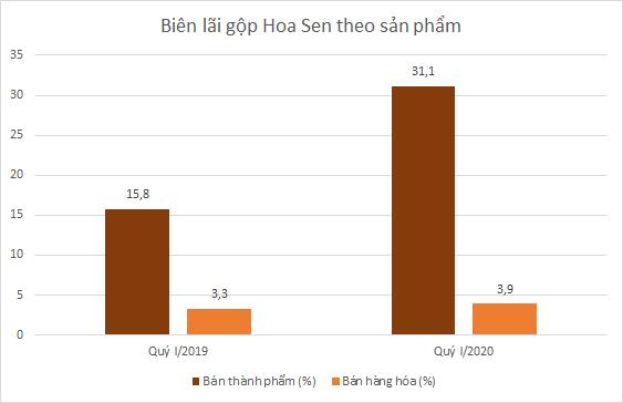 hoa-sen-sp-9089-1588044234.png