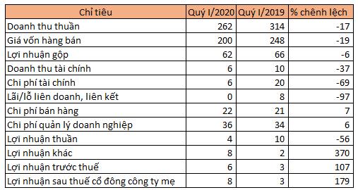 dig-quyi-8231-1588646705.png