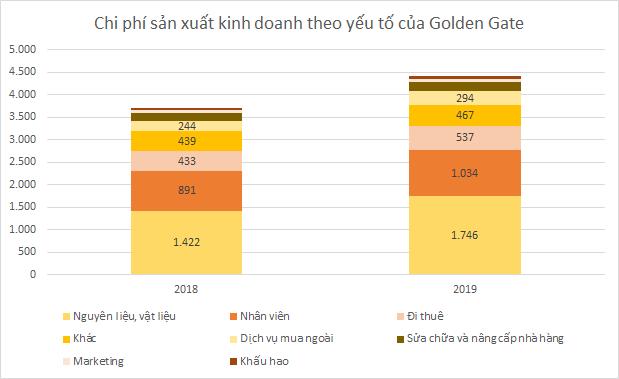 golden-gate-4304-1588751711.png