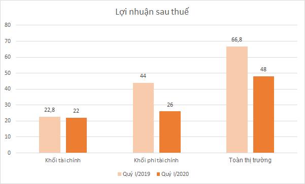loi-nhuan-toan-tt-7552-1588908821.png