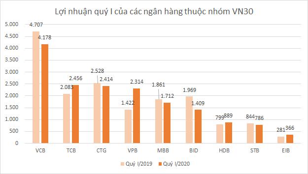 ngan-hang-quyi-6451-1589274076.png