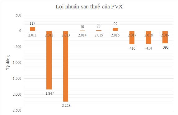 pvx-1-2414-1589364458.png