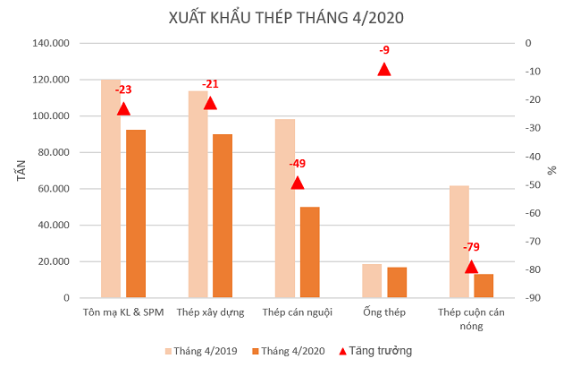 xuat-khau-thep-viet-nam-1-3305-158985800