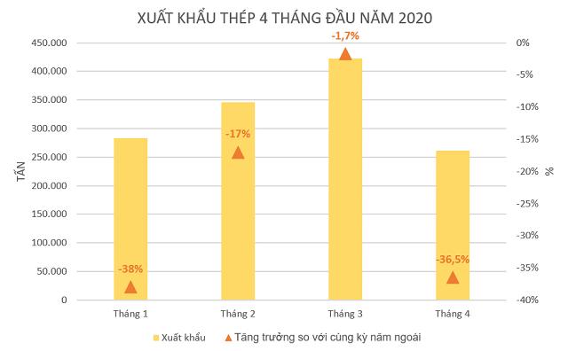 xuat-khau-thep-viet-nam-2-7750-158985800