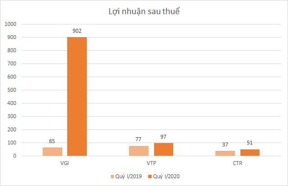 nhom-viettel-5683-1589968884.png